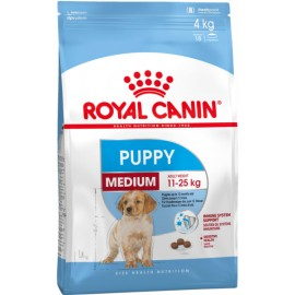 Royal Canin Dog  Medium JUNIOR 15kg+3kg GRATIS